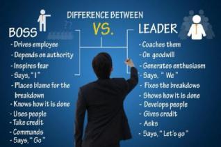 bos-v-leader