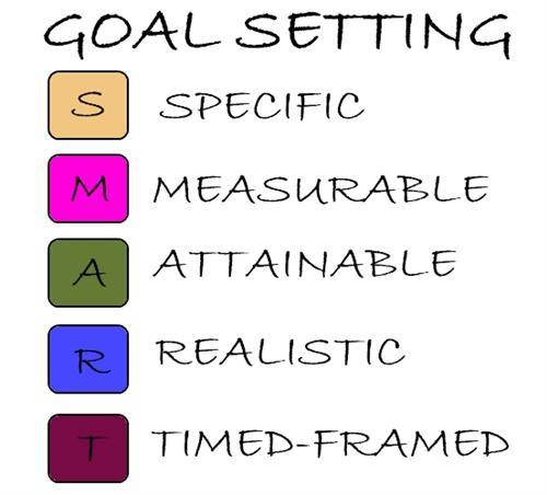 smart-goals-hrd-forum